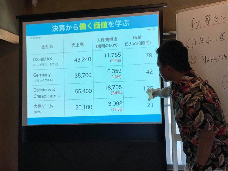 勝央町_研修_こども起業塾(農業編)